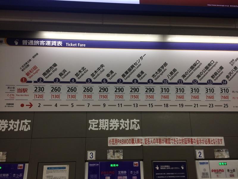 シーサイドラインの駅看板